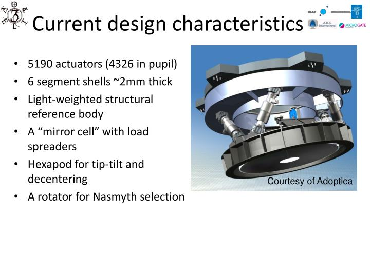 Current design characteristics