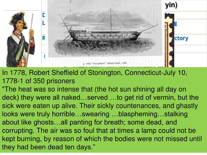 In 1778, Robert Sheffield of Stonington, Connecticut-July 10, 1778-1 of 350 prisoners