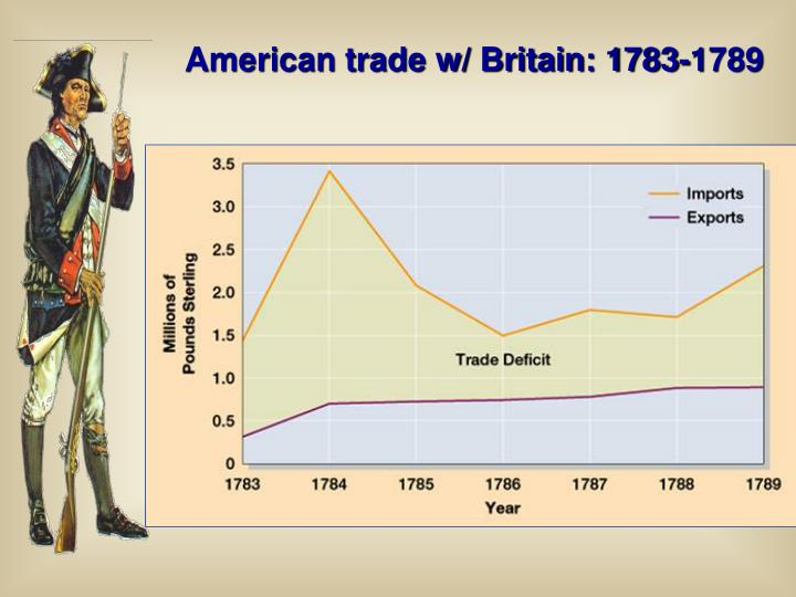 American trade w/ Britain: 1783-1789