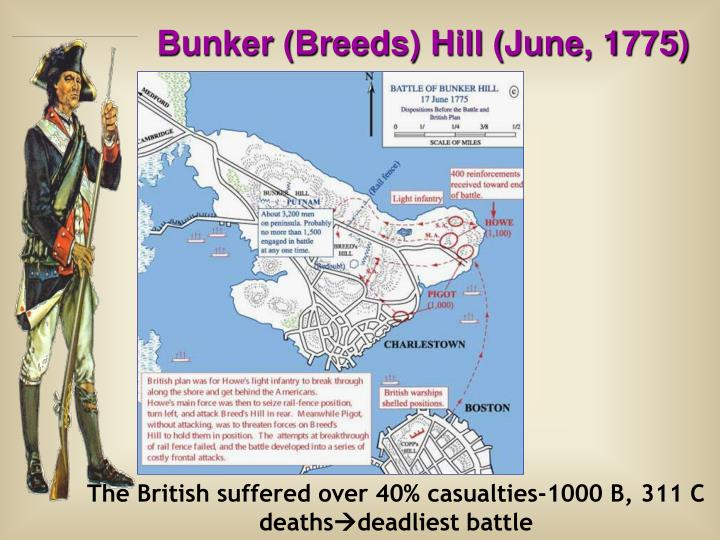 Bunker (Breeds) Hill (June, 1775)