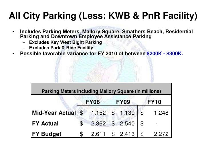 All City Parking (Less: KWB & PnR Facility)