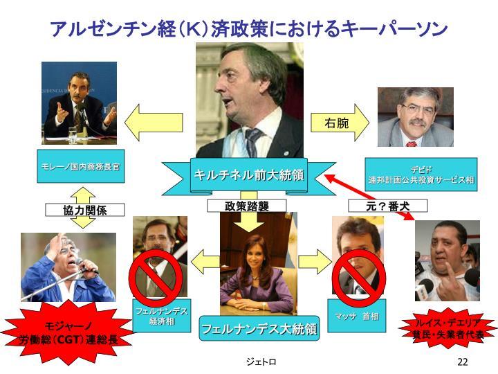 アルゼンチン経(K)済政策におけるキーパーソン