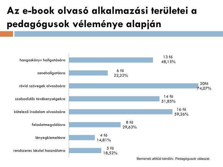 Az e-book olvasó alkalmazási területei
