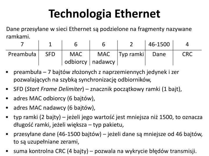 Technologia Ethernet