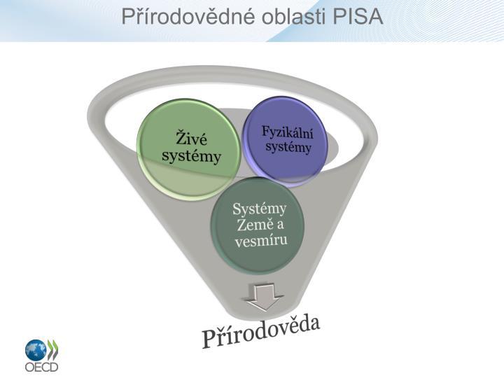 Přírodovědné oblasti PISA