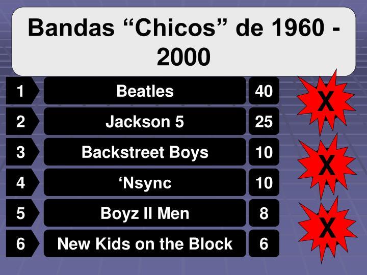 "Bandas ""Chicos"" de 1960 - 2000"