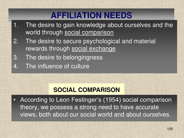 AFFILIATION NEEDS