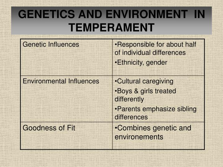 GENETICS AND ENVIRONMENT  IN TEMPERAMENT