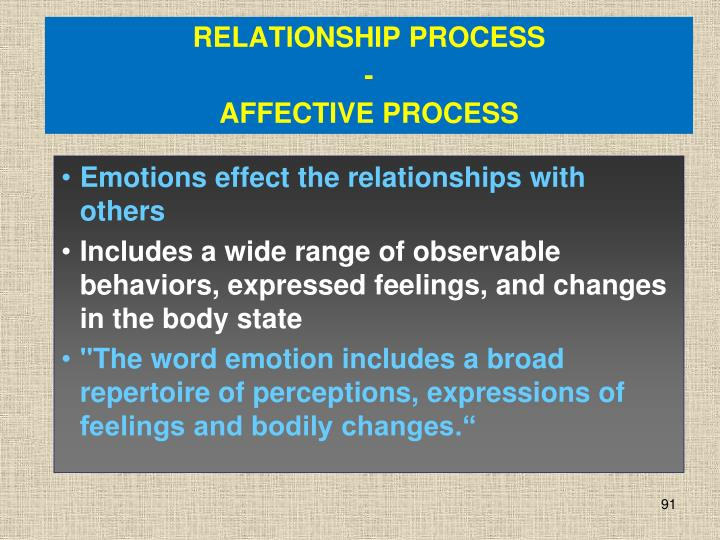 RELATIONSHIP PROCESS