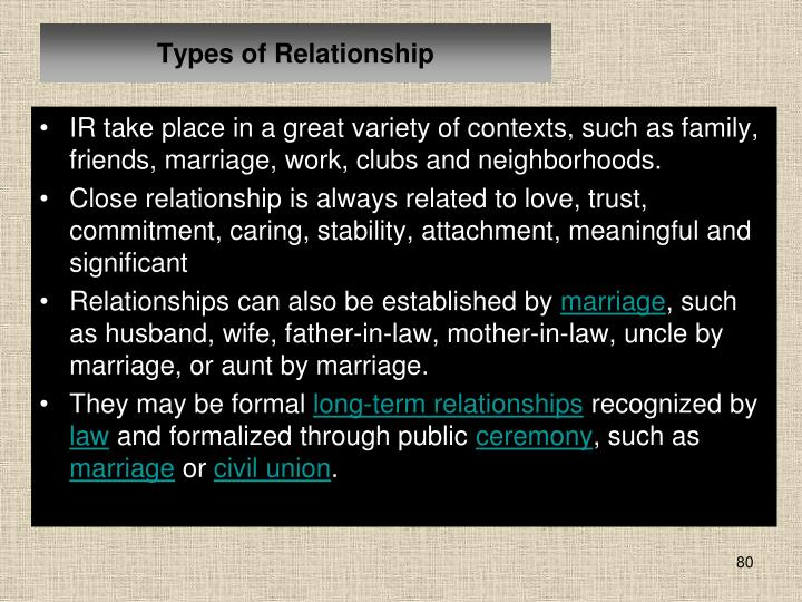 Types of Relationship