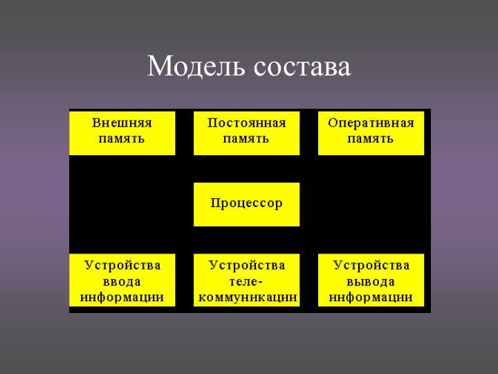 Модель состава