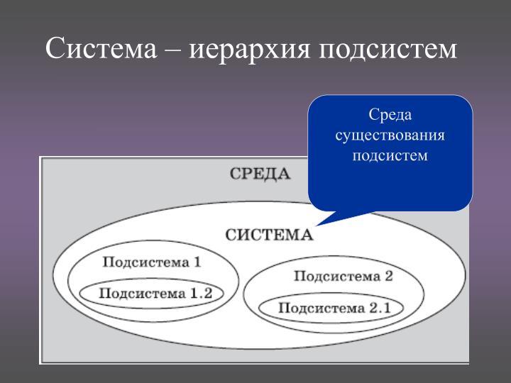 Система – иерархия подсистем