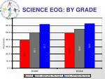 science eog by grade