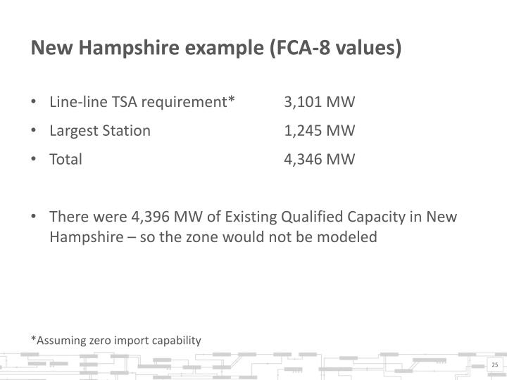 New Hampshire example (FCA-8 values)
