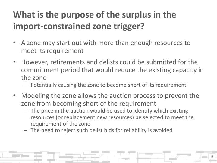 What is the purpose of the surplus in the import-constrained zone trigger?