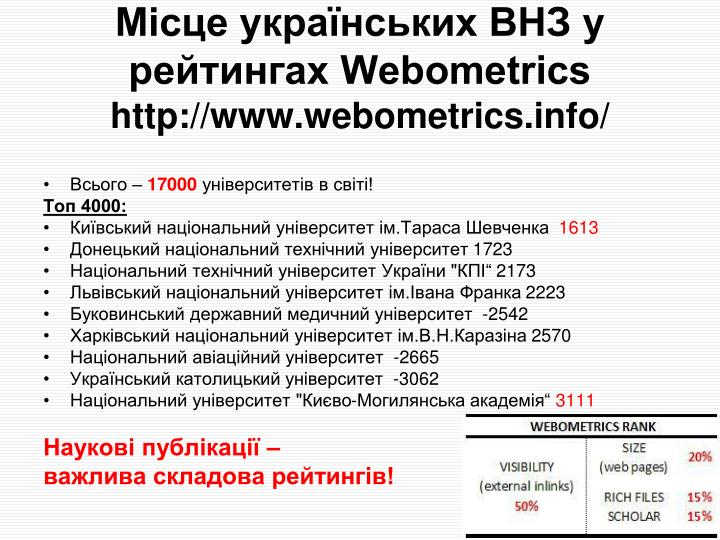 Місце українських ВНЗ у рейтингах Webometrics
