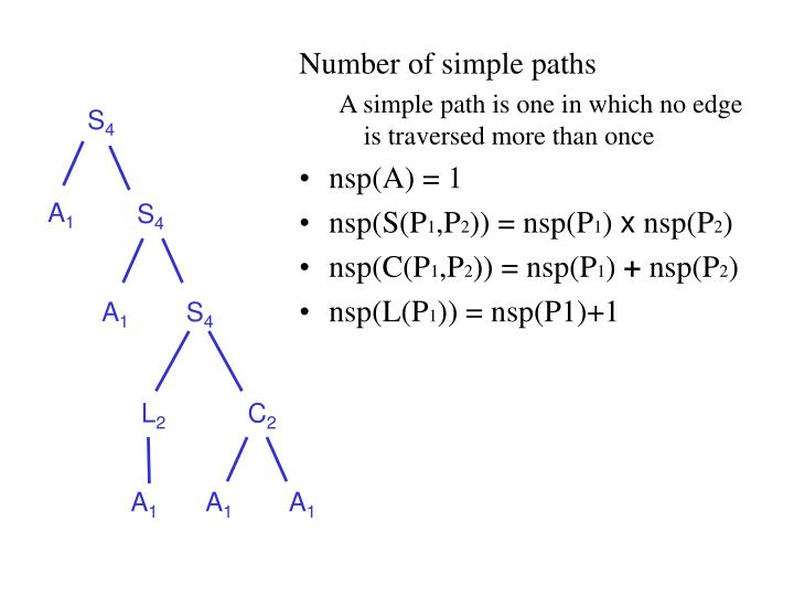 Number of simple paths
