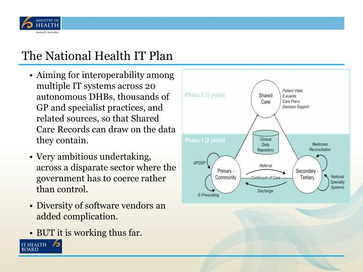 The National Health IT Plan
