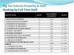 big ten schools disability staff ranking by full time staff