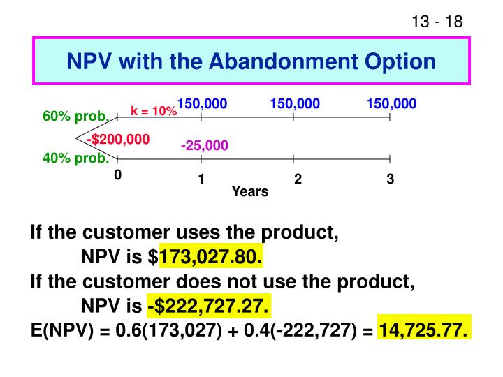 NPV with the Abandonment Option