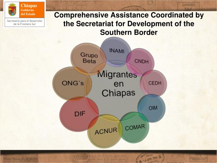 Comprehensive Assistance Coordinated by the Secretariat for Development of the Southern Border