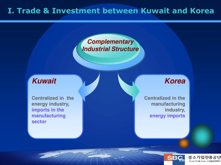 I. Trade & Investment between Kuwait and Korea