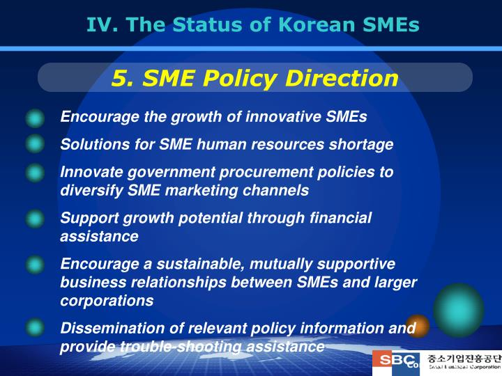 IV. The Status of Korean SMEs