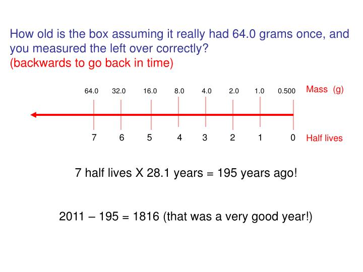 How old is the box assuming it really had 64.0 grams once, and you measured the left over correctly?