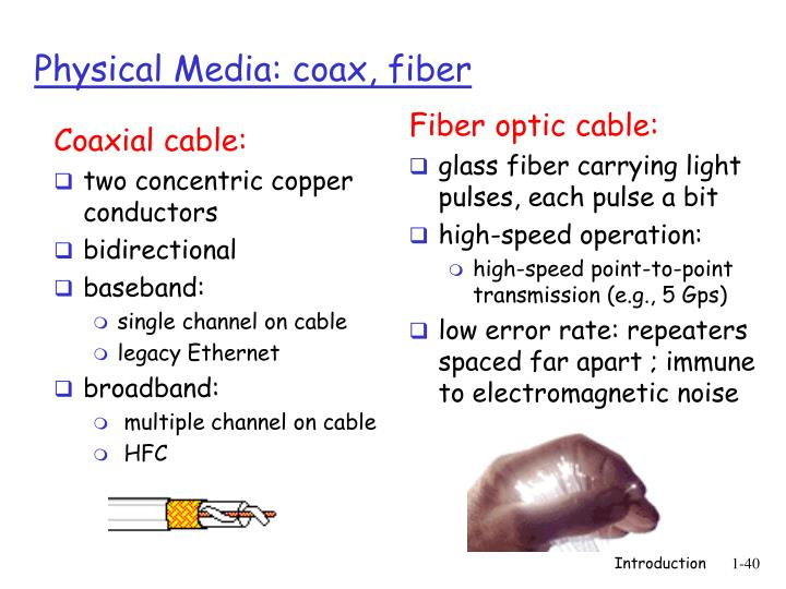 Coaxial cable: