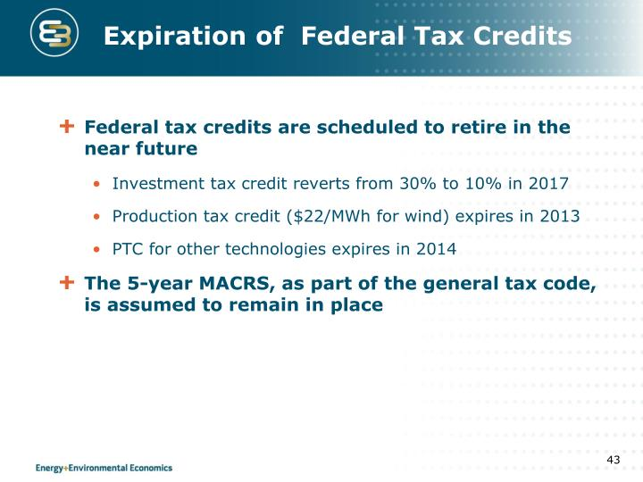 Expiration of  Federal Tax Credits