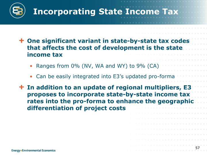 Incorporating State Income Tax
