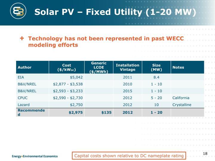 Solar PV – Fixed Utility (1-20 MW)