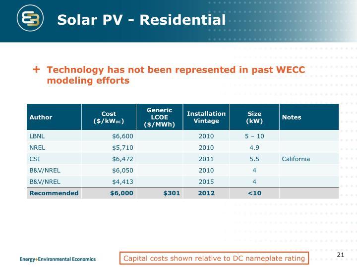 Solar PV - Residential