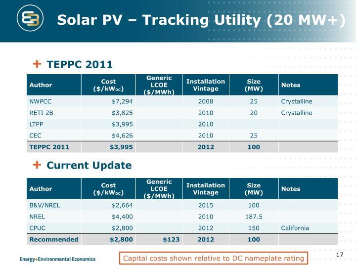 Solar PV – Tracking Utility (20 MW+)