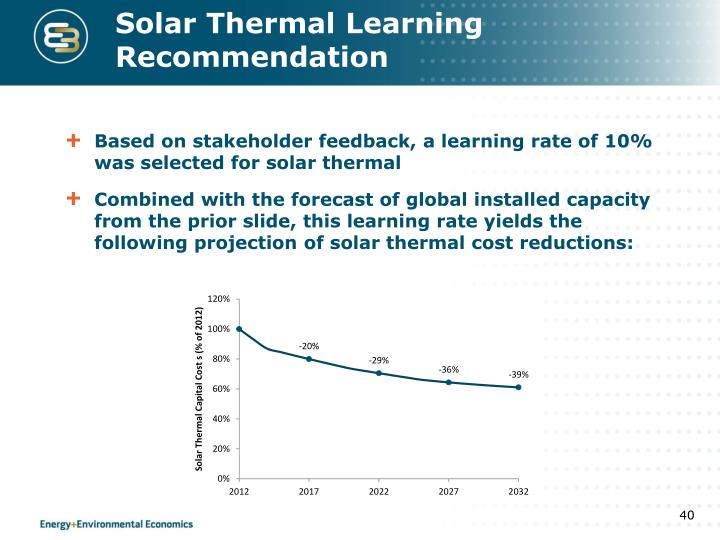 Solar Thermal Learning Recommendation