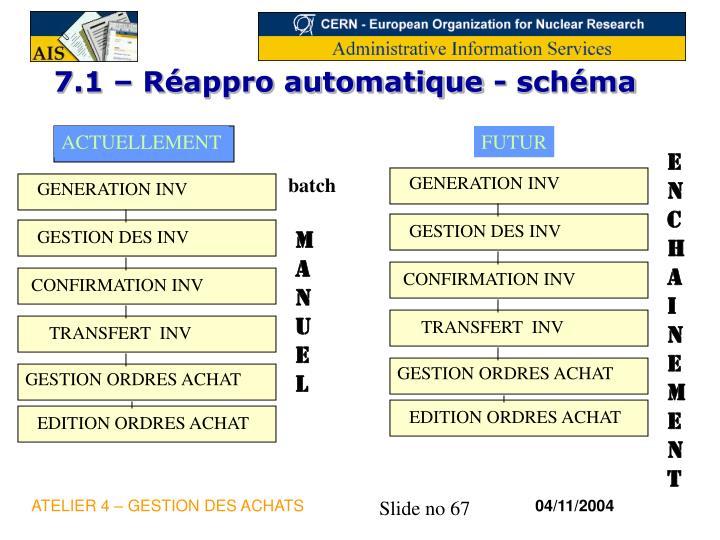 7.1 – Réappro automatique - schéma