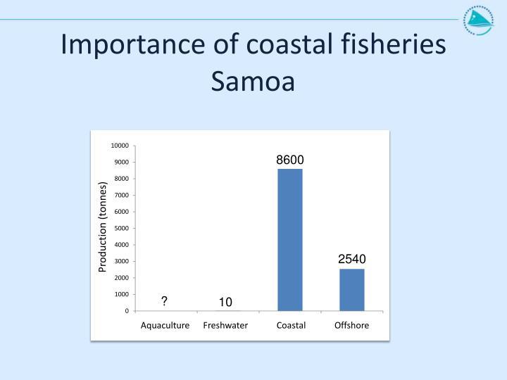 Importance of coastal fisheries