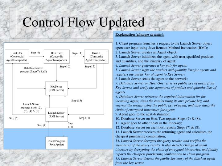 Control Flow Updated