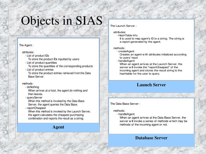 Objects in sias