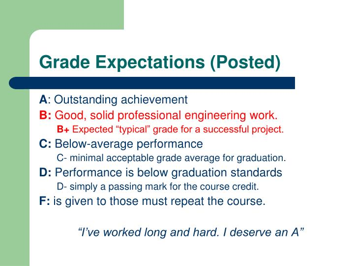 Grade Expectations (Posted)