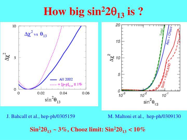 How big sin