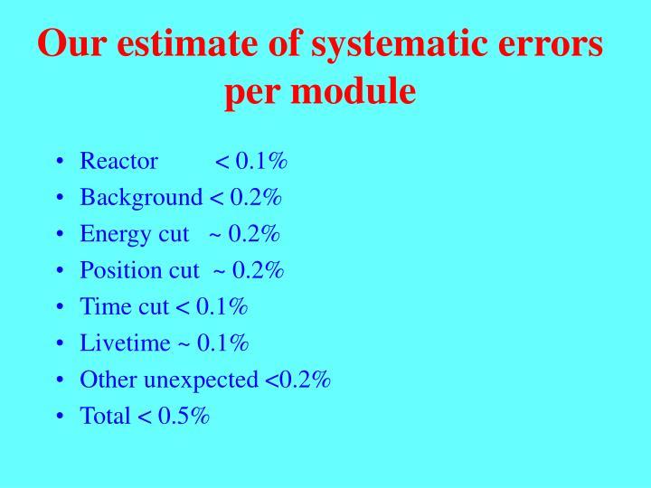 Our estimate of systematic errors per module