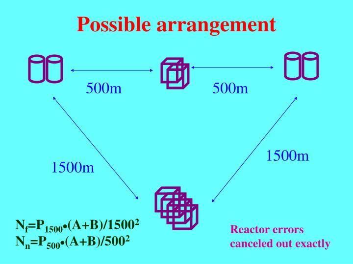 Possible arrangement