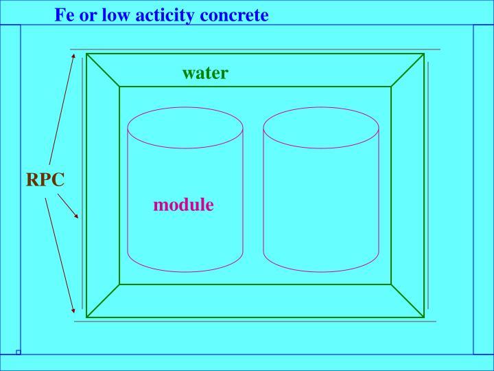 Fe or low acticity concrete