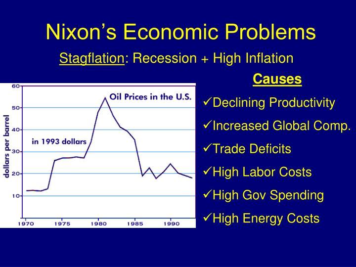 Nixon's Economic Problems