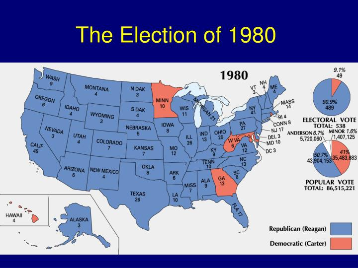 The Election of 1980