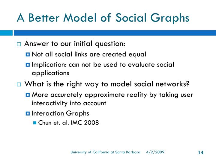 A Better Model of Social Graphs