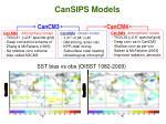 cansips models