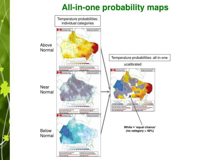 All-in-one probability maps