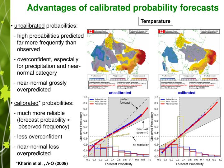 Advantages of calibrated probability forecasts